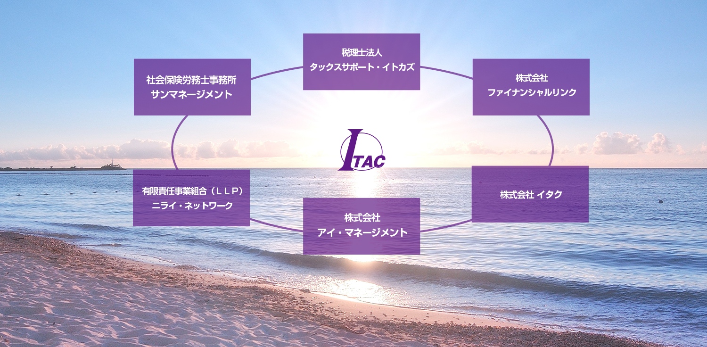 ITACグループ